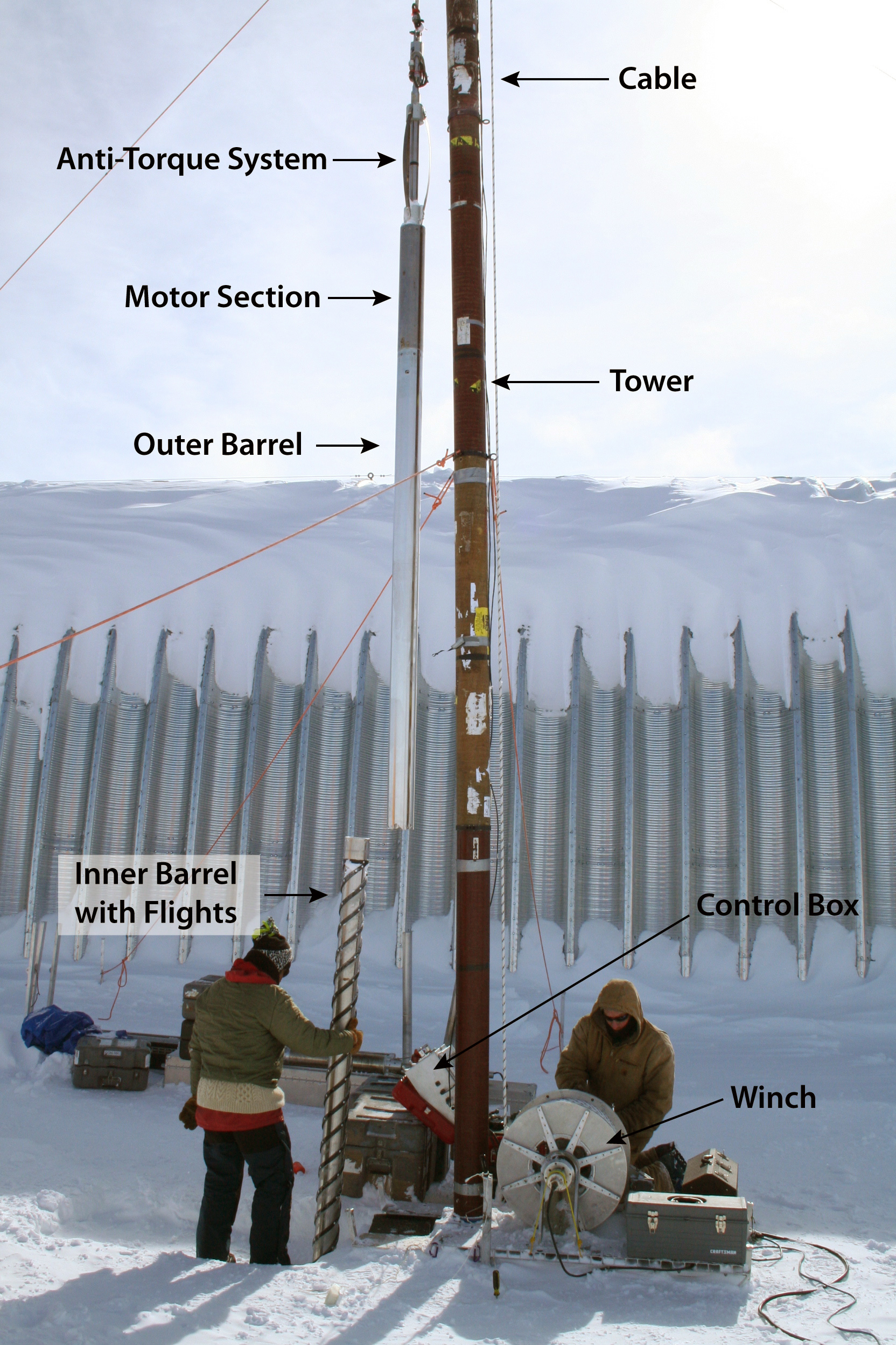 Drillers at WAIS Divide, Antarctica use the 4-Inch electromechanical drill to collect an ice core