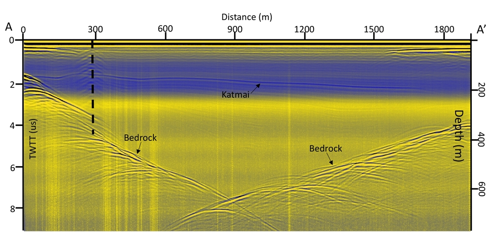 5 MHz ice-penetrating radar profile collected across Eclipse Icefield showing nice internal glacier stratigraphy and a strong bedrock reflection with maximum ice thicknesses reaching over 650 meters